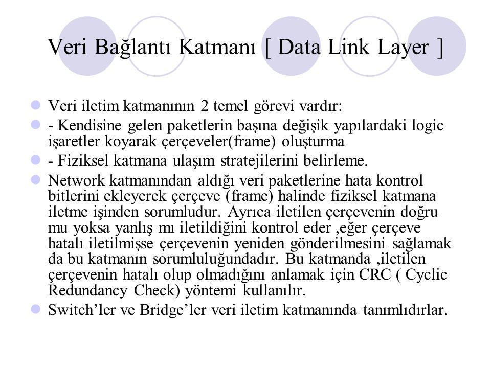 Veri Bağlantı Katmanı [ Data Link Layer ]